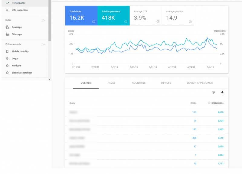 Rapporto performance Google Search Console